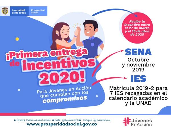 PRIMERA ENTREGA INCENTIVOS JÓVENES EN ACCIÓN 2020